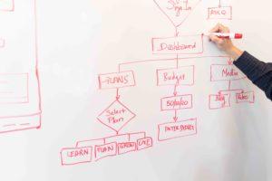 Web, marketing e spirito d'iniziativa: come pubblicizzare un negozio di ottica